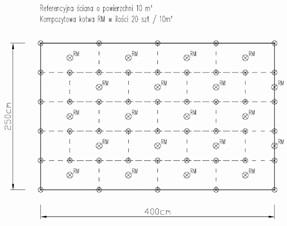 Schemat rozmieszczenia kotw kompozytowych RM