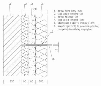 Dobór długości szpilki w zależności od grubości izolacji termicznej